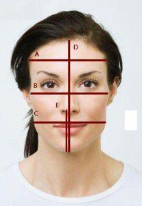 Cómo identificar el tipo de rostro que tenemos.